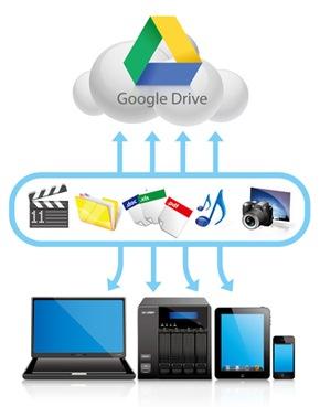تحميل Google Drive سواقة جوجل المفيدة لكل المستخدمين