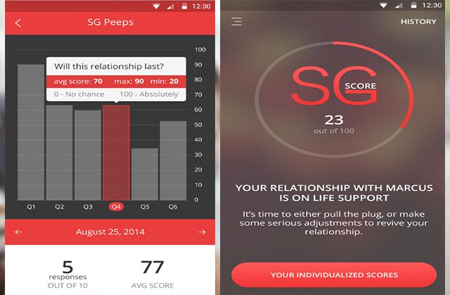 تحميل تطبيق لقياس مدى حبك لشريك حياتك